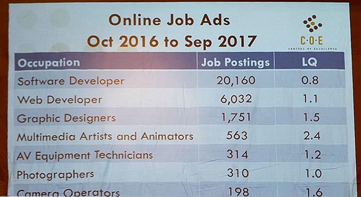 ICT-Digital Jobs