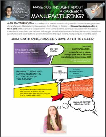 MFG Learning - CMTC