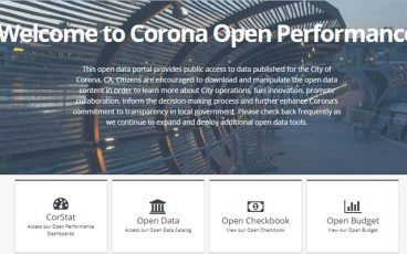 Corona Open Performance
