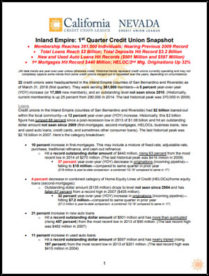 Inland Empire Credit Union Q1 2018