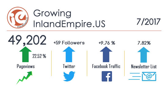 Growing the Inland Empire