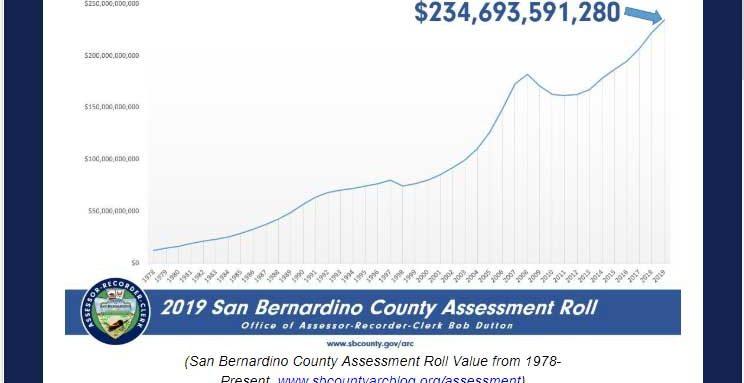 San Bernardino County Assessor