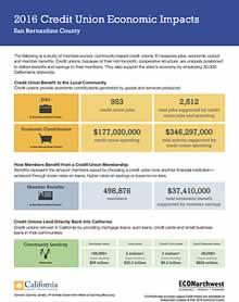 San Bernardino Credit Unions
